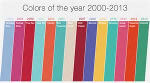color history what is the 2013 color of the year the color of the year
