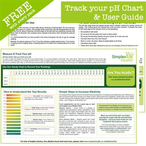 test ph ph test strips 4 5 9 0 100 strips for urine saliva