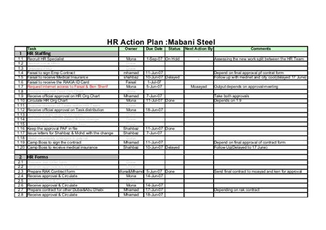 mabani steel hr action plan 1