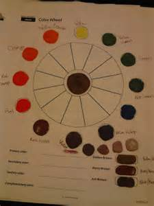 paul mitchell color wheel color wheel is extremely handy when putting together a