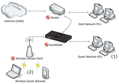 wifi providers image gallery service uk