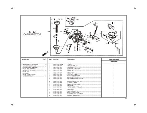 28 wiring diagram of honda pleasure 100 wiring