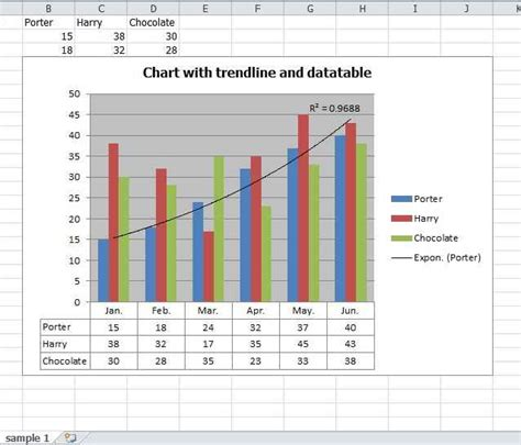 adding error bars to charts in excel 2013 nathan brixius how to add trend lines in excel 2013 stacked column bar