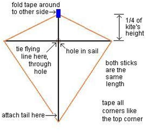 How To Make A Paper Kite That Flies - basic kite a waving guide to the plastic