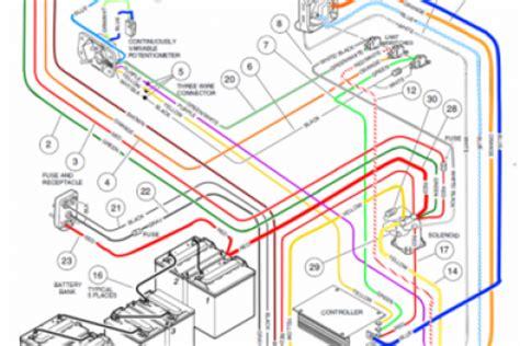 colored wire diagram for 36 volt club car petaluma