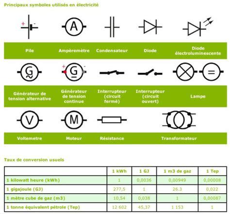 les zelectriciens 3 baz 201 l 201 ctriques