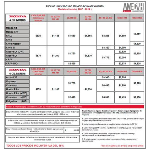 base retefuente por compras 2016 tablas salariales servicio de limpieza 2016 index of images