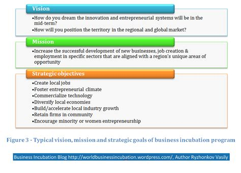 mission statement goals and objectives typical objectives and mission statements of business