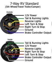 find  wiring configuration  bargman   rv
