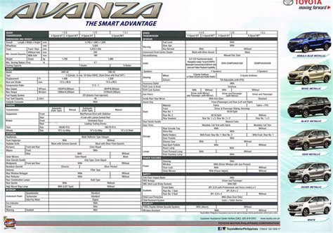 Shock All New Avanza Toyota Launches New Avanza With Spec Sheet Gadgets