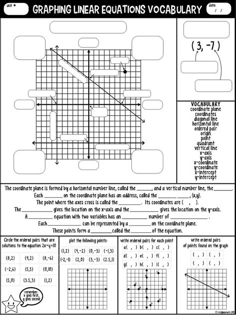 Graphing Linear Equations Worksheets by Graphing Linear Equations Worksheet Worksheets