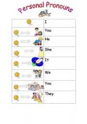 english teaching worksheets personal pronouns