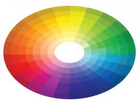 paint color wheel inspirational choose interior paint color with color wheel
