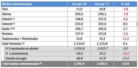 formato para pagar revista vehicular taxis 2016 formato pago tenencia 2016 taxis formato para pago de