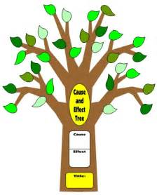 tree report template cause and effect tree book report project templates