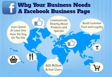 why facebook is the best company to work for in america facebook page facebook like pages facebook for business