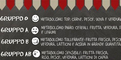 gruppo sanguigno 0 alimentazione dieta gruppo sanguigno cosa mangiare gruppi sanguigni