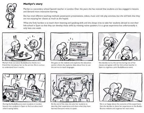 Storyboards Persona Use Cases If You Like Ux Design Or Design Thinking Check Out Theuxblog Ux Storyboard Template