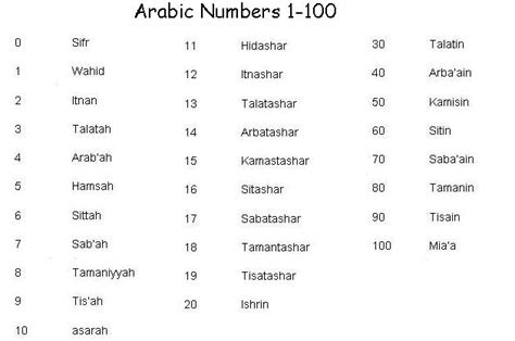 arabic numbers 1 100 importance of arabic pinterest