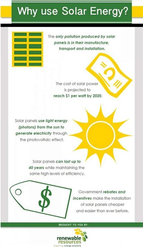 why are solar panels solar power for your residential home altprofits