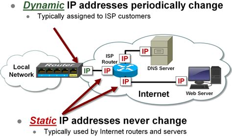 ip address sections local network server obstacles and solutions developer help