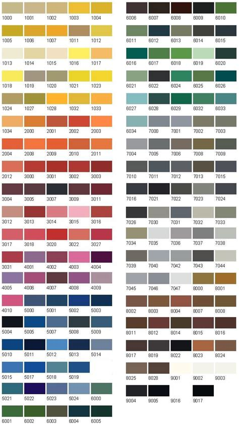 paint colors jotun colour card