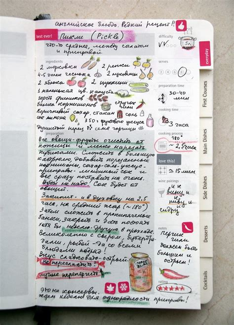 22 Best Moleskine Recipe Journal Images On Pinterest Recipe Journal Moleskine And Notebooks Moleskine Recipe Journal Template