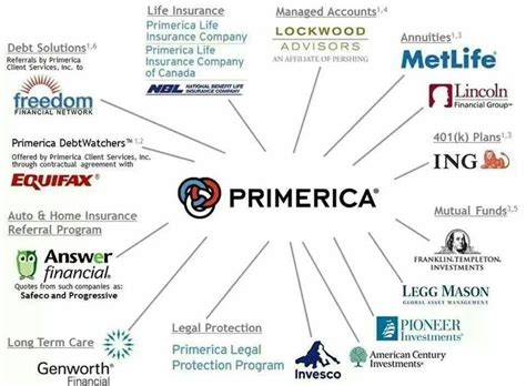 Primerica Background Check Best 25 Primerica Scam Ideas On Pyramid It Consulting Rich South High