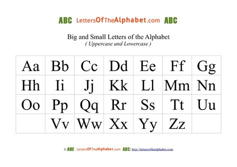 printable alphabet letters small big small alphabet letters black lettersofthealphabet com