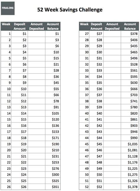 Index Of Cdn 9 2002 886 52 Week Money Challenge Excel Template