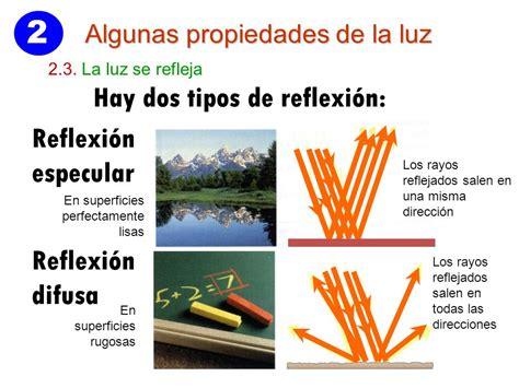 imagenes de reflexion en fisica 2 hay dos tipos de reflexi 243 n reflexi 243 n especular