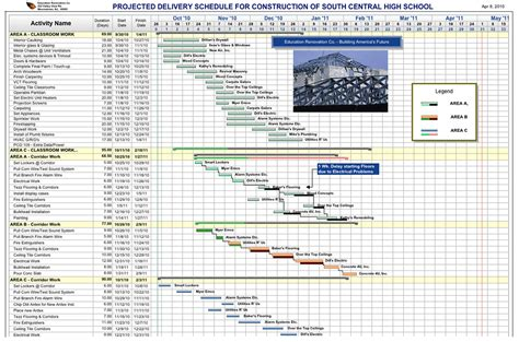 free building schedule of works template commercial construction schedule template printable
