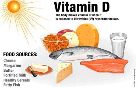 alimenti che contengono vit d vitamin d brian fulton registered therapist