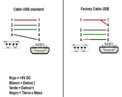 usb printer cable wiring diagram 28 images uc 1284gb
