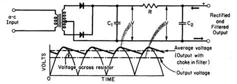 capacitor input filter the capacitor input filter