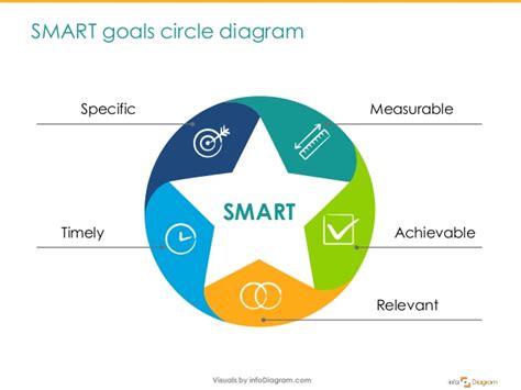 goal setting diagram smart goal diagram smart auto parts catalog and diagram