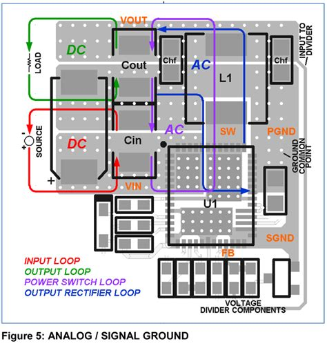 switching layout blog switching power supply pcb layout considerations towards