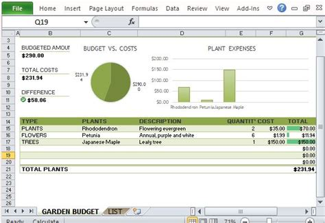 budget for garden and landscaping template for excel powerpoint presentation