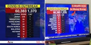 cna accidentally posts  spore covid  death   tv