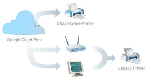 Gamis Teddy Zafira cloud print