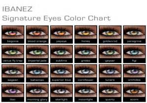 eye colors chart my style in second new ibanez signature