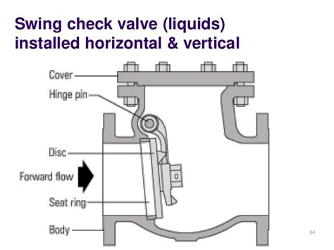 can a swing check valve be installed vertically pipe fittings and valves for marine use