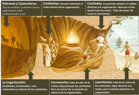 platon la alegoria de la caverna la caverna de platon carmencita y el pedido