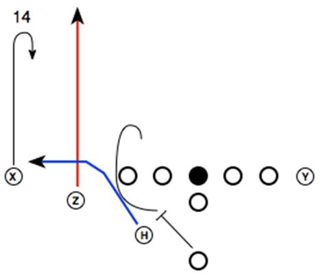 playmaker templates draw football basketball plays fast with playmaker pro