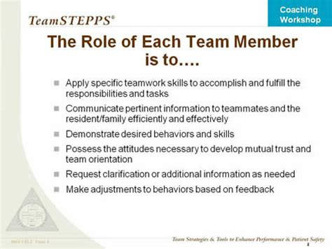 coaching workshop instructor slides agency for healthcare research quality