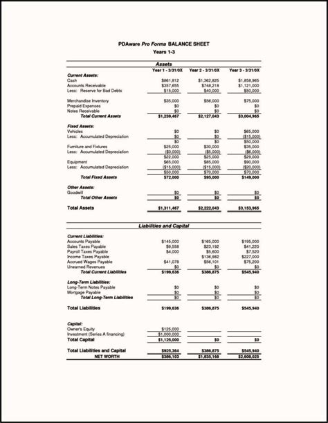 Pro Forma Financial Statements Excel Template Sletemplatess Sletemplatess Pro Forma Income Statement Template Excel