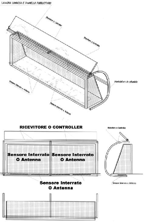 dimensioni porta di calcio tecnologia nel calcio sensori sulle porte e microchip nei