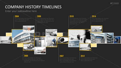 graphics design history timeline timeline and green on pinterest