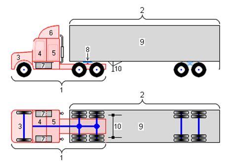 semi trailer truck tractor construction plant wiki  classic vehicle  machinery wiki