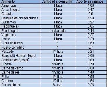 cadenas alimentarias para niños propiedades de la gelatina la gu 237 a de las vitaminas